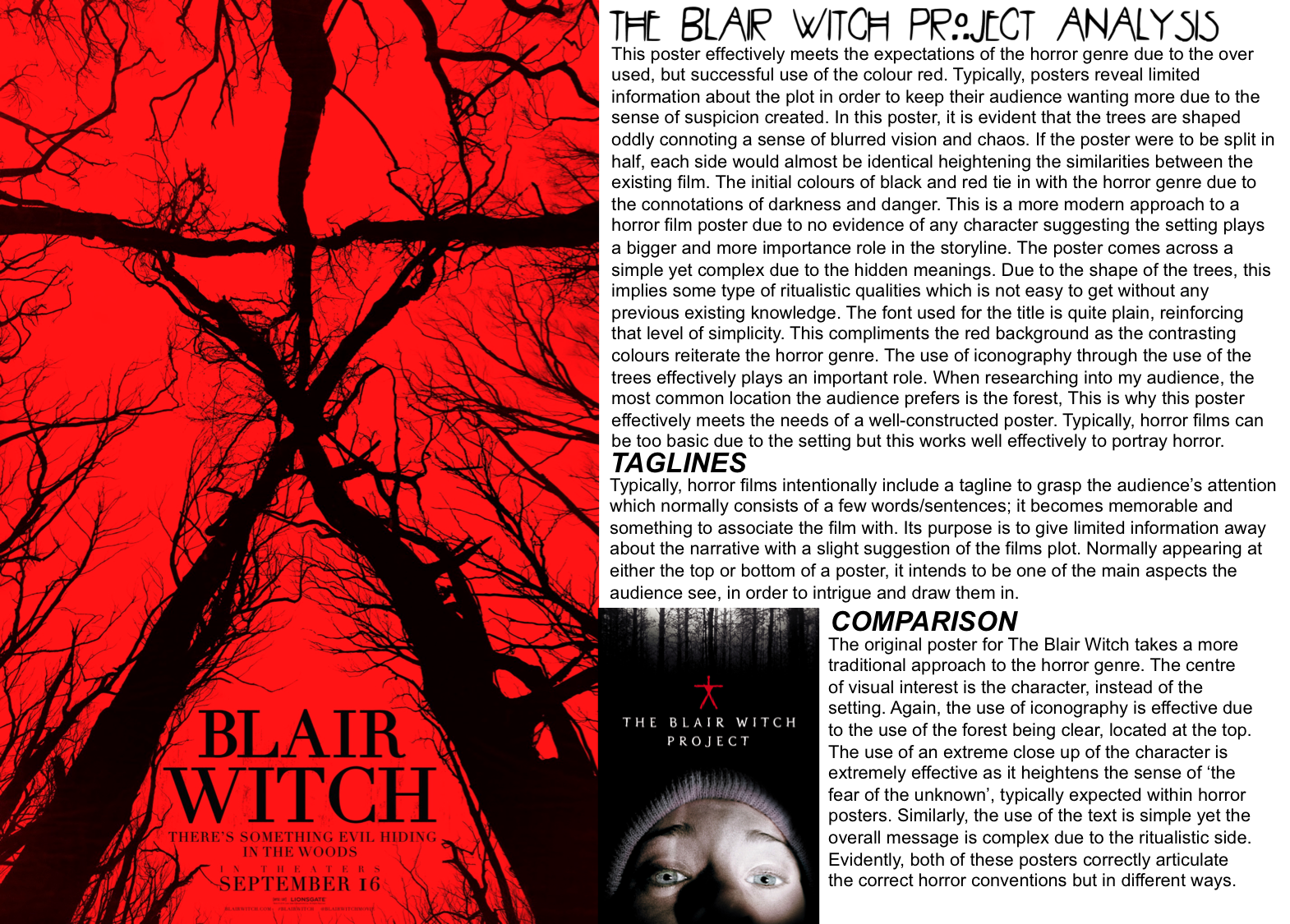 an analysis of the horror film the blair witch trials Financial analysis of blair witch (2016)  two films, blair witch and bridget jones's baby both had  this is well short of the horror films we had during.