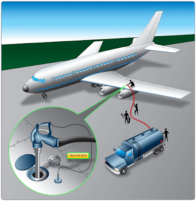 Fuel servicing of aircraft