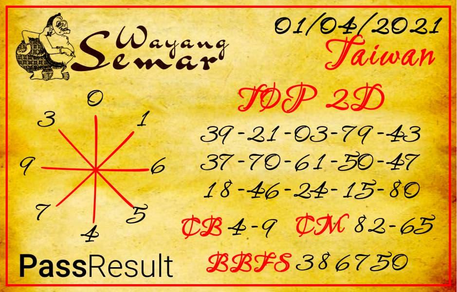 Prediksi Wayang Semar - Kamis, 1 April 2021 - Prediksi Togel Taiwan