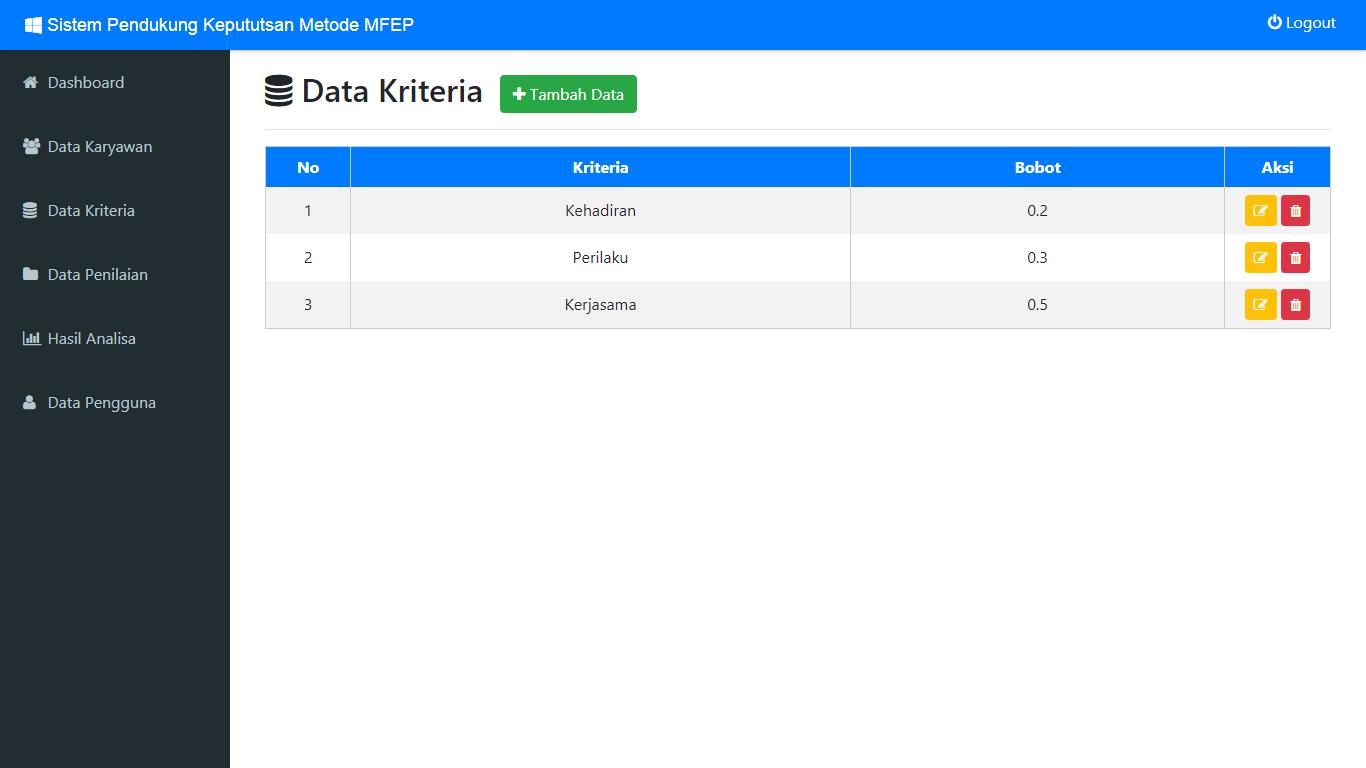 Aplikasi Sistem Pendukung Keputusan Pemilihan Karyawan Terbaik Menggunakan Metode Multi Factor Evaluation Process (MFEP) - SourceCodeKu.com