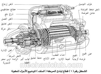 كتاب رائع لتعليم كهرباء السيارات للمبتدئين والمحترفين PDF