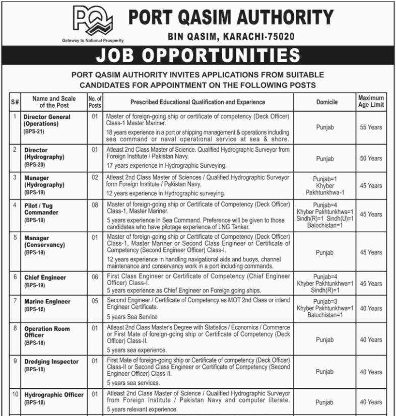 Advertisement for Port Qasim Authority Jobs