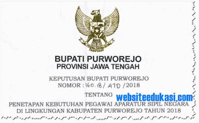 Formasi CPNS 2018 Kabupaten Purworejo