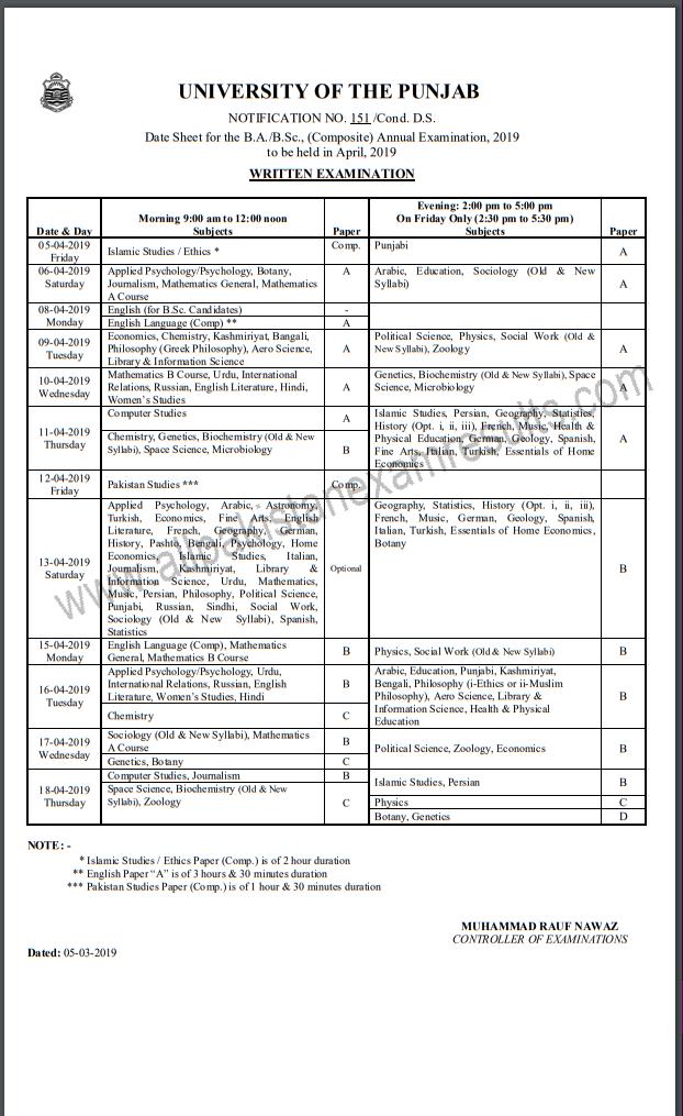 PU Lahore BA BSc Date Sheet 2019