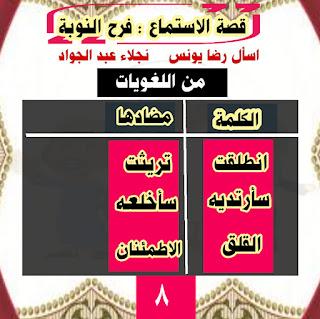 شرح قصة فرح النوبة منهج اللغة العربية للصف الثانى الابتدائى الترم الثانى 2020