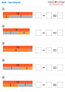 Mama Love Print 自製工作紙 - 數學 Tape Diagram 線段圖 Math Worksheets Printable Freebies Kindergarten Activities Daily Math Practices