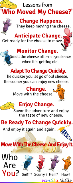 who moved my cheese infographic