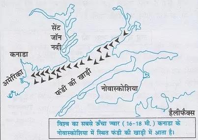 jwar-bhata