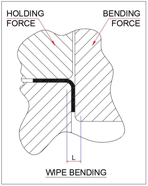 Sheet Metal Force Calculation  Mechanical Engineering