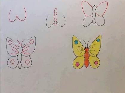 تعليم الطفل الرسم الموقع التعليمي Ademweb Com