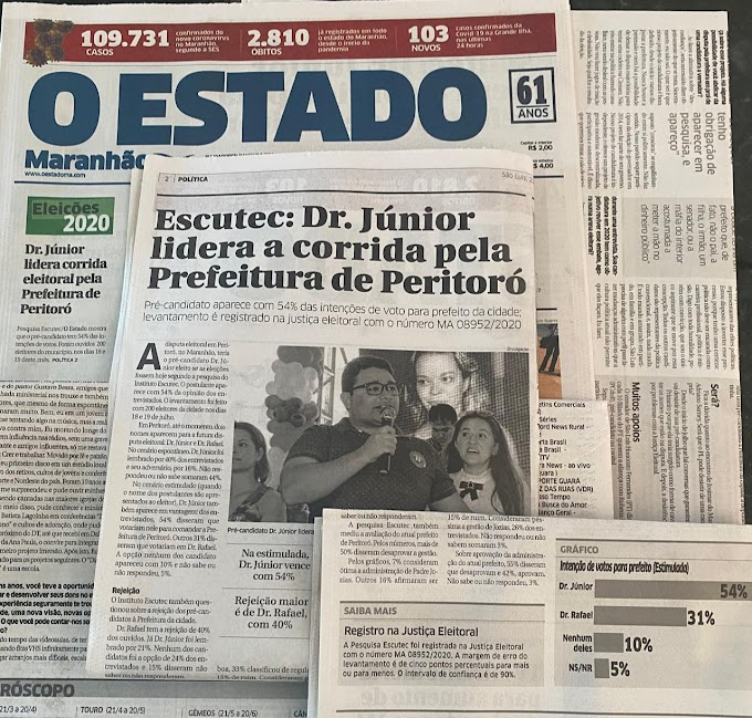 PERITORÓ-MA - Escutec aponta vitória de Dr. Jr com larga vantagem