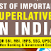 E-book on List of Important Superlatives in India
