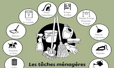 Tâches ménagères - Vocabulaire français