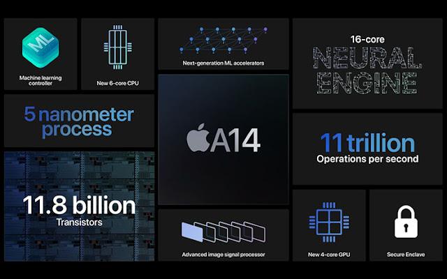 Peforma Geekbench A14 Bionic milik Apple mengalahkan Qualcomm dan Samsung
