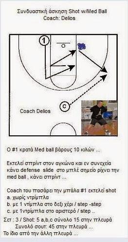 Ατομική άσκηση Shot w/ med ball