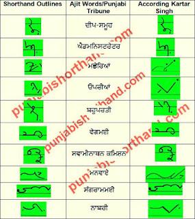 29-may-2021-ajit-tribune-shorthand-outlines