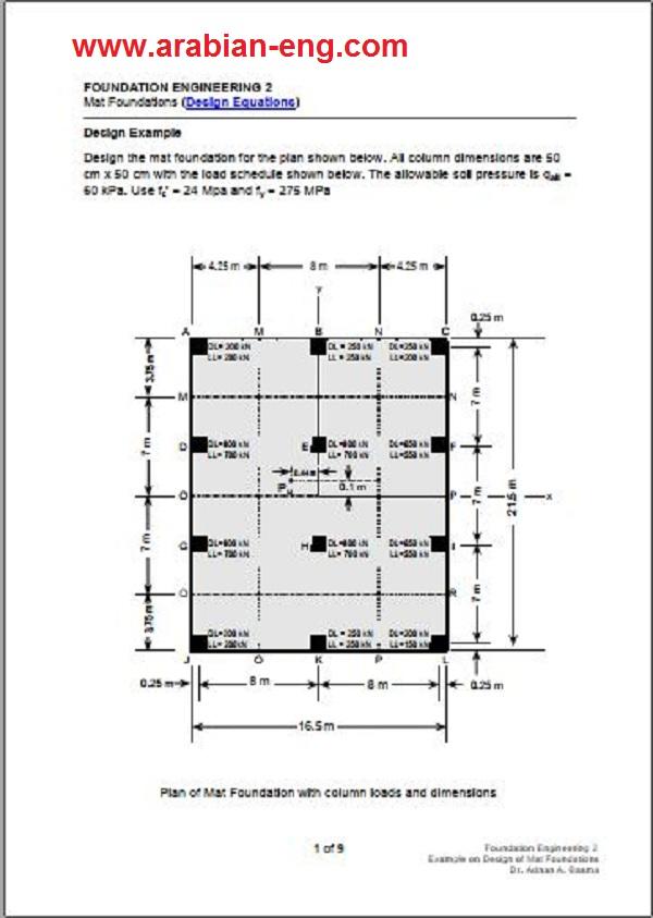 تصميم اللبشة (الحصيرة ) المسلحة وأمثلة للتطبيق Raft (Mat) Foundation