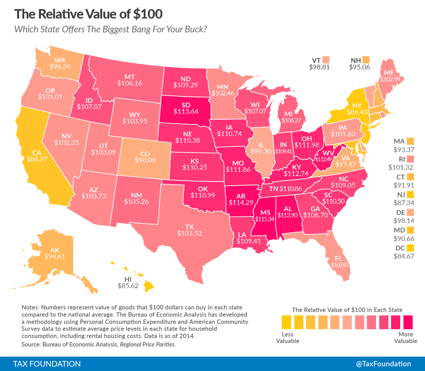 The relative value of $100:  Which state offers the biggest bang for your buck?