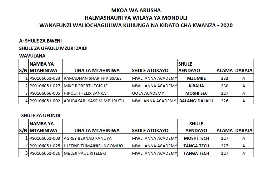 Wanafunzi Waliochaguliwa Kujiunga Kidato cha Kwanza 2020 Mkoa wa Mbeya na Arusha