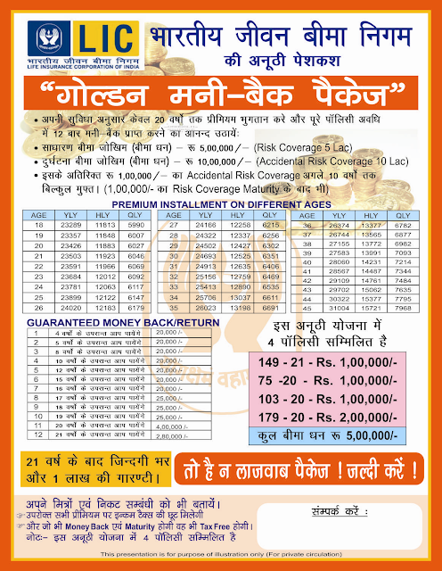 LIC Golden Money Back Policy
