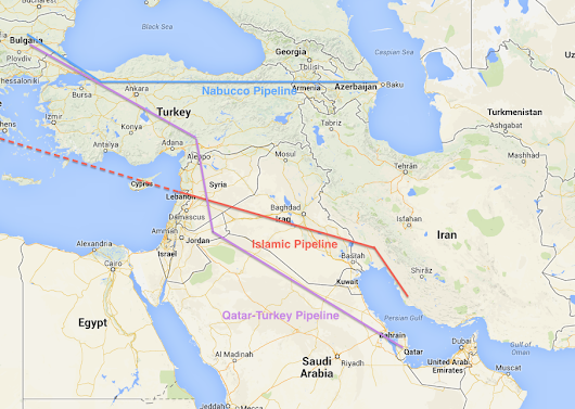 Syria and ISIS for Dummies - Learn How Qatar, Turkey and USA armed opposition in Syria