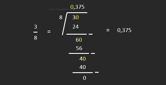 Bentuk Desimal 3 per 8
