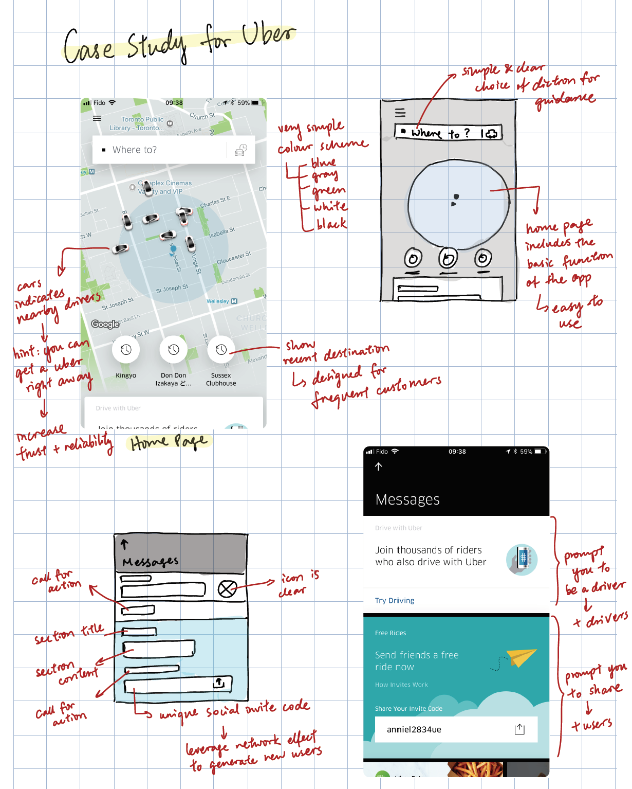 Ux Case Study Uber Infographic Uxness Ux Design Usability Articles Course Books Events