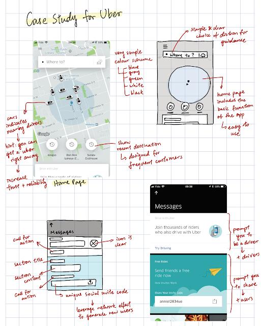Uber App UX Review