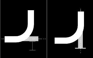 fungsi-dummy-support-pipa