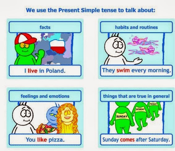 English Exercises Present Simpe: Outside My Classroom: GRAMMAR: Present Simple (use And Forms