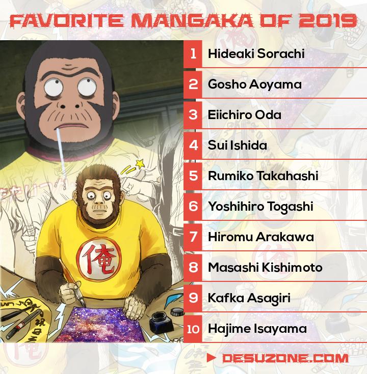 best mangaka 2019