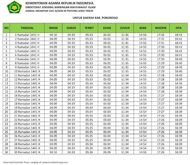 jadwal imsak waktu buka puasa Kabupaten Ponorogo 2020 m ramadhan 1441 h tomatalikuang.com