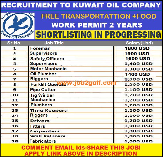URGENT RECRUITMENT TO KUWAIT OIL COMPANY-APPLY NOW | Job2Gulf