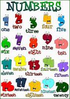 Numbers, in, English, language