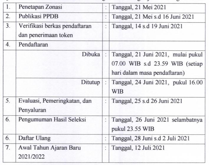 gambar jadwal ppdb jawa tengah