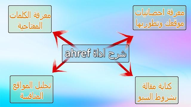شرح اداة السيو الجبارة ahrefs لتحليل المواقع وجلب الكلمات المفتاحية