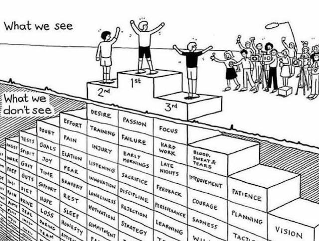 Başarının Görünmeyenleri