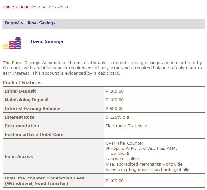 Anjee S Reviews Eastwest Bank Basic Savings Review