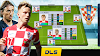 Croatia Team Kits, Logo & Players - Dream League Soccer Kit.
