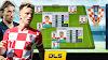Croatia Team Kits, Logo & Players - Dream League Soccer Kit.