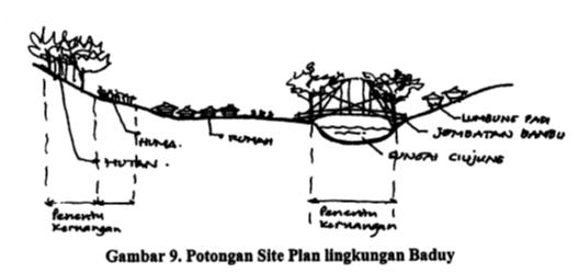 Image Result For Denah Duduk