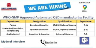 Urgent Recruitment ITI/ B.Sc/ Diploma/ B.Pharma/ M.Pharma Candidates For Swiss Garnier Pharma Company Sikkim