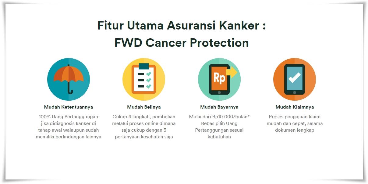 FWD Insurance - Asuransi Kanker Online - Asuransi Mudah Benaran