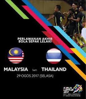 Keputusan final bola sepak Sukan Sea 2017, Kuala Lumpur