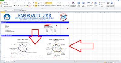 Rapor Mutu 2018