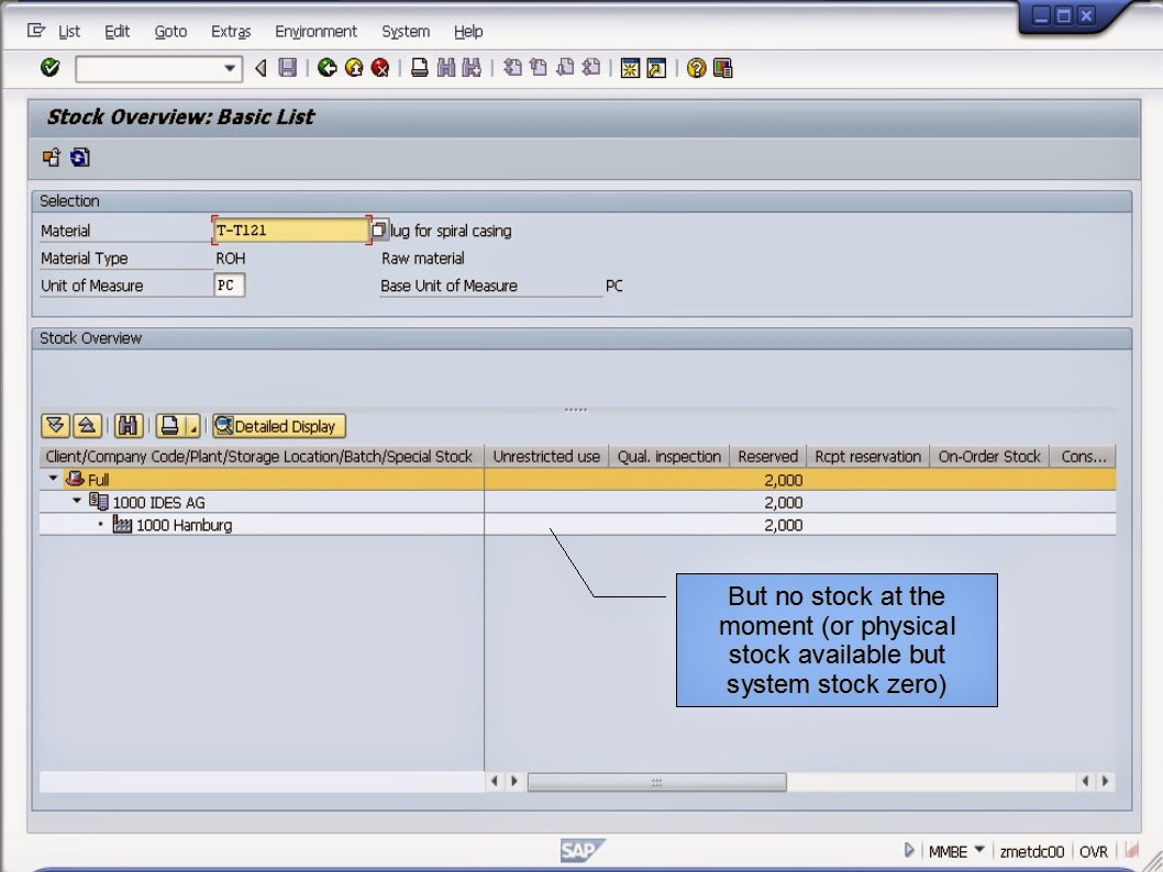 青蛙SAP分享 Learning & Examination: SAP PM COGI Post