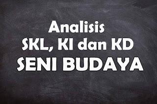 Analisis SKL KI dan KD Seni Budaya SMA Tahun 2021