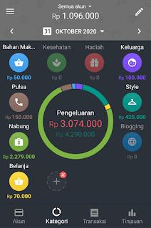 aplikasi pencatat pengeluaran dan pendapatan