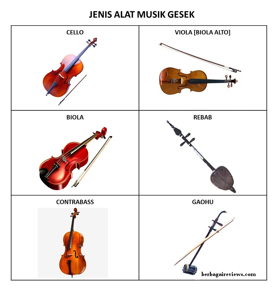 62 Gambar Alat Musik Yang Menghasilkan Bunyi Beserta Sumber Bunyinya Paling Keren