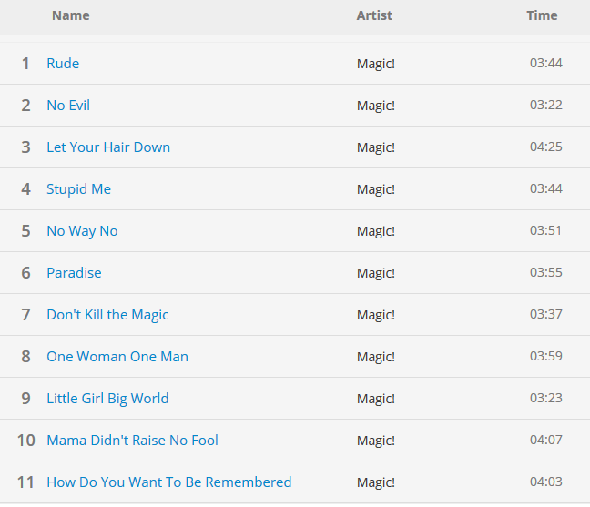 Download Album Magic! Dont Kill The Magic Full Album